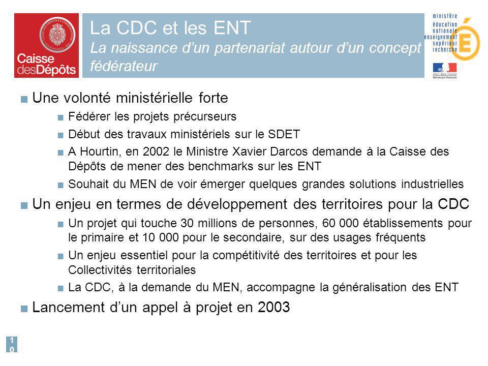 La CDC et les ENT La naissance d'un partenariat autour d'un concept fédérateur