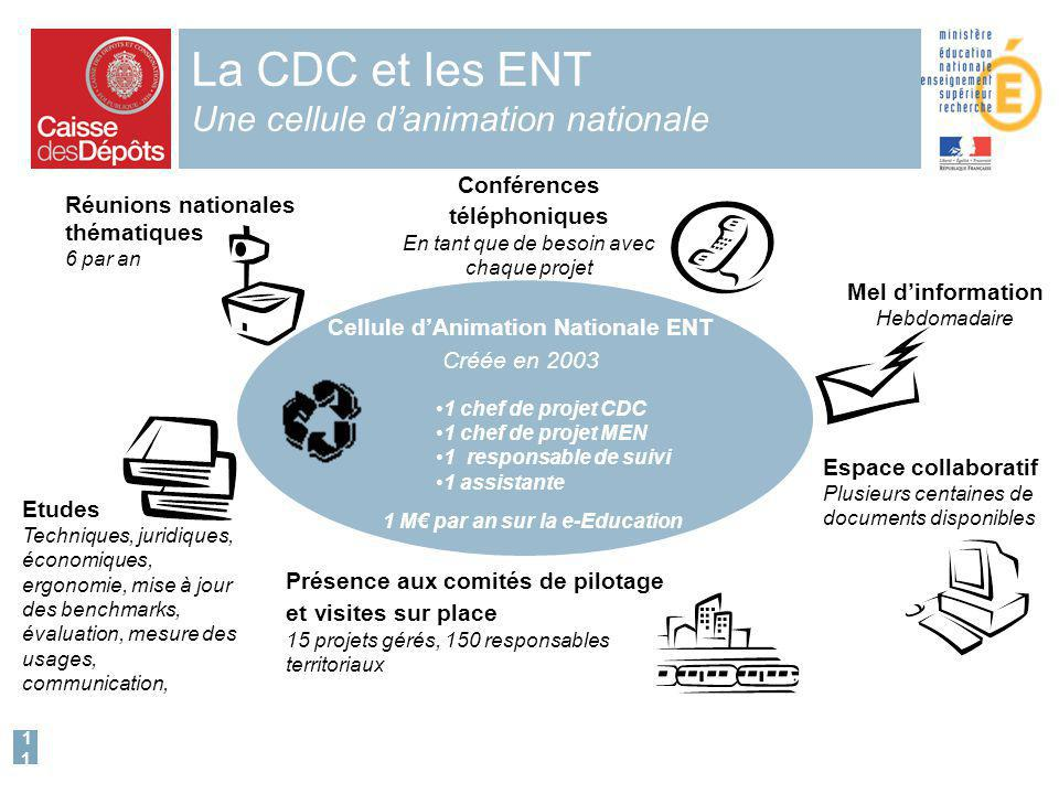 La CDC et les ENT Une cellule d'animation nationale