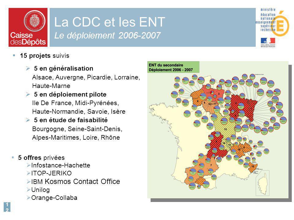La CDC et les ENT Le déploiement 2006-2007