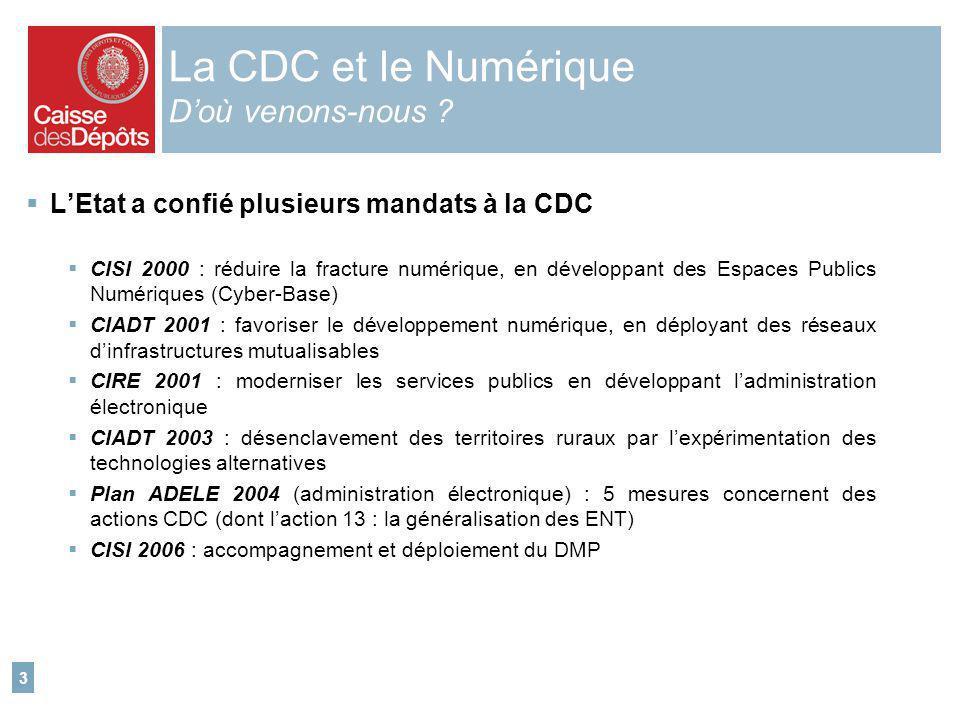 La CDC et le Numérique D'où venons-nous