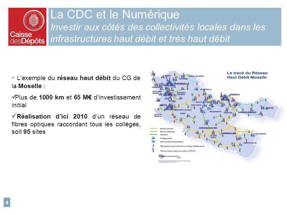 La CDC et le Numérique Investir aux côtés des collectivités locales dans les infrastructures haut débit et très haut débit