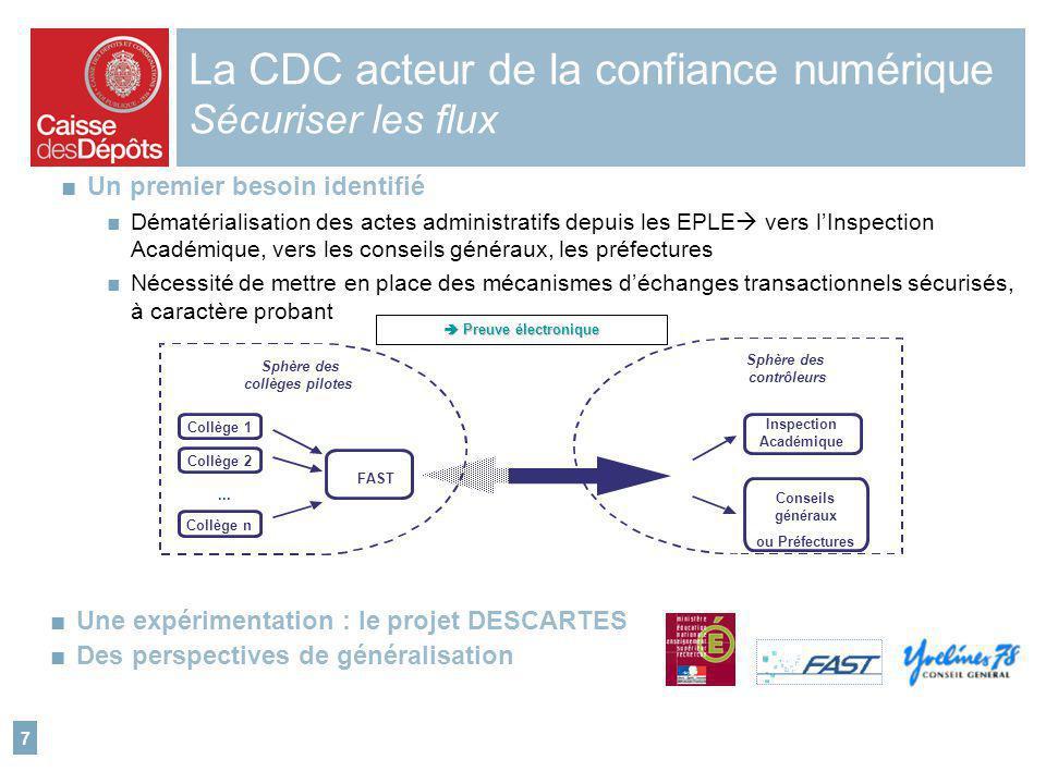 La CDC acteur de la confiance numérique Sécuriser les flux