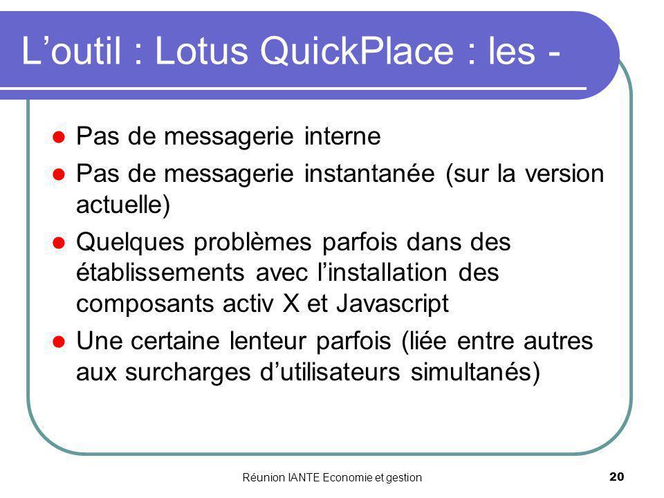 L'outil : Lotus QuickPlace : les -