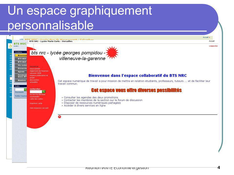 Un espace graphiquement personnalisable