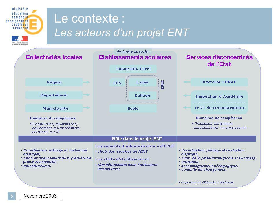 Le contexte : Les acteurs d'un projet ENT