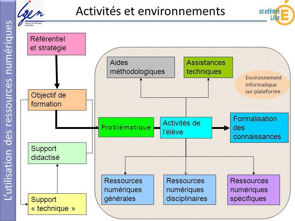 Activités et environnements