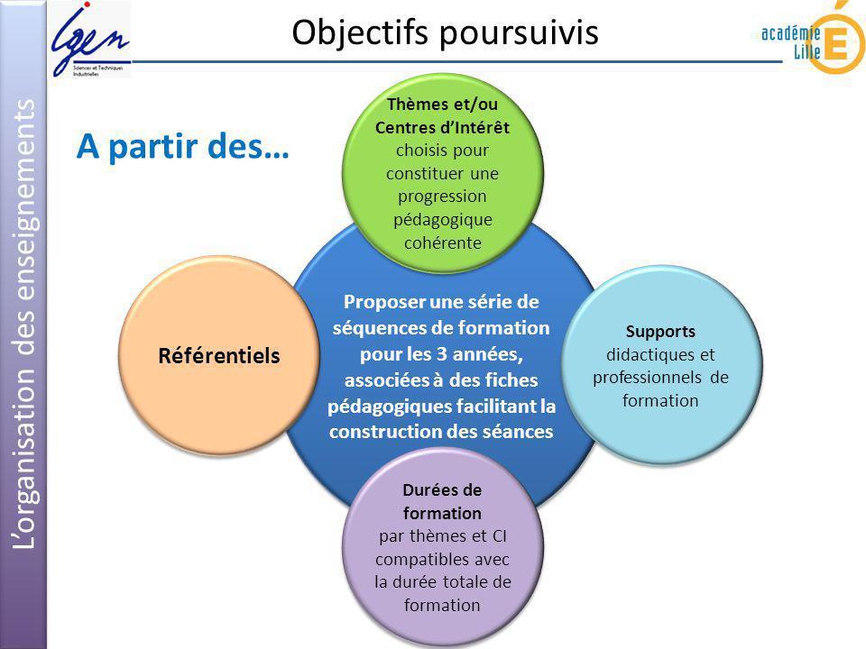 Objectifs poursuivis A partir des… L'organisation des enseignements