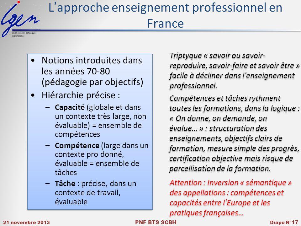 L'approche enseignement professionnel en France