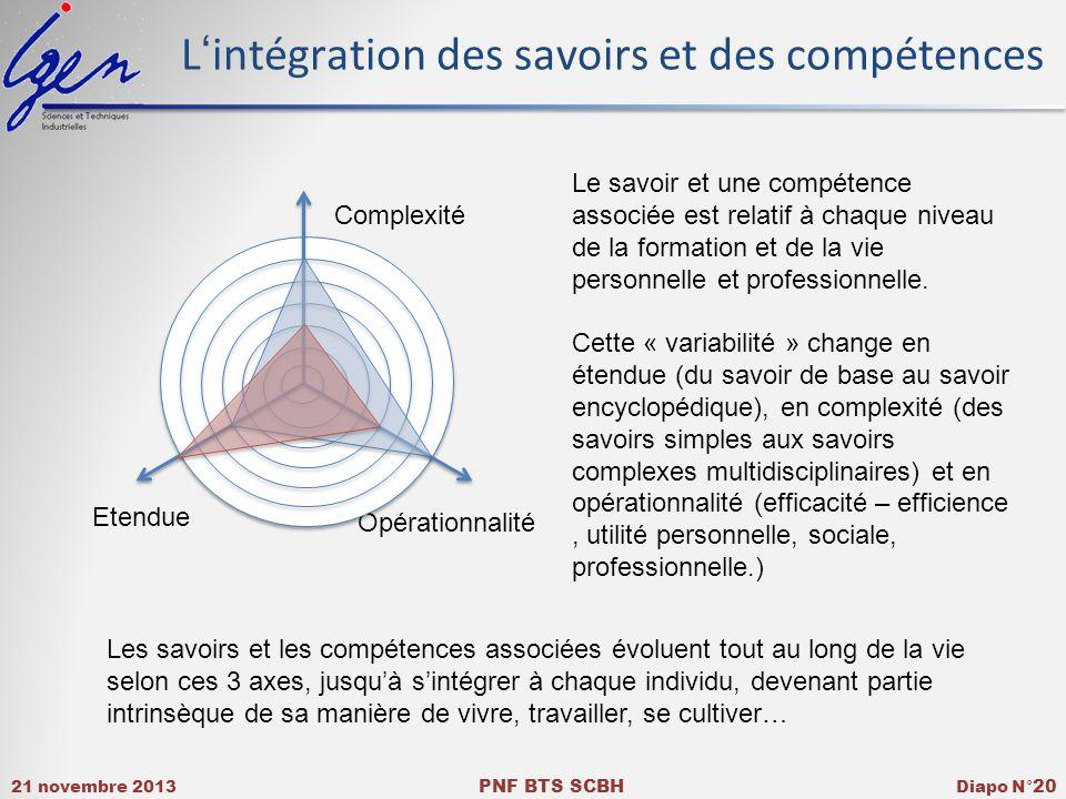 L'intégration des savoirs et des compétences