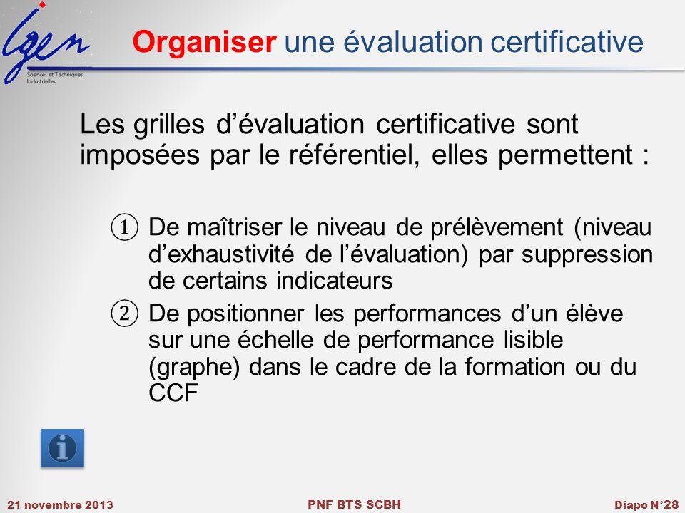 Organiser une évaluation certificative