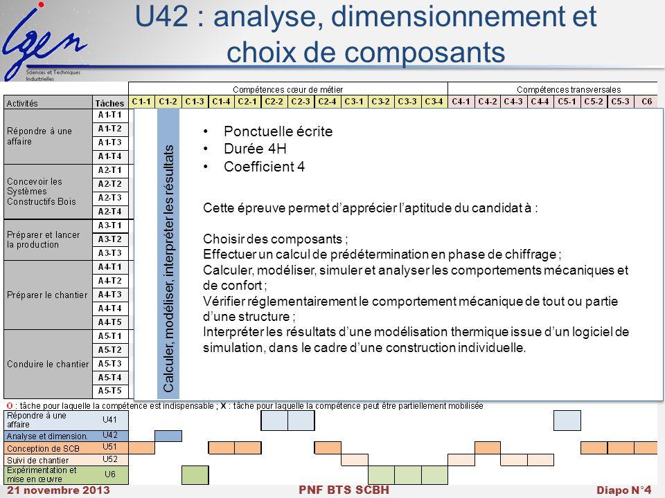 U42 : analyse, dimensionnement et choix de composants