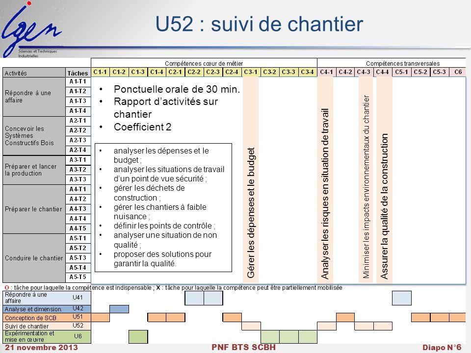 U52 : suivi de chantier Ponctuelle orale de 30 min.
