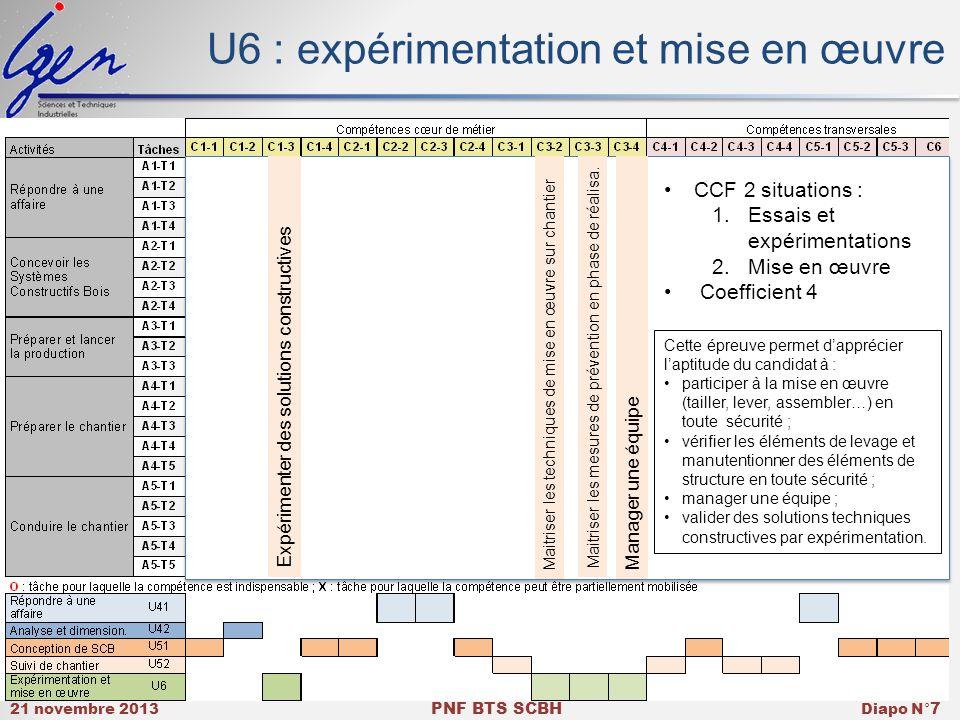 U6 : expérimentation et mise en œuvre