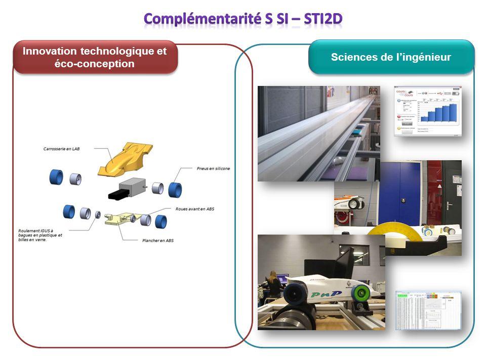 Complémentarité S SI – STI2D