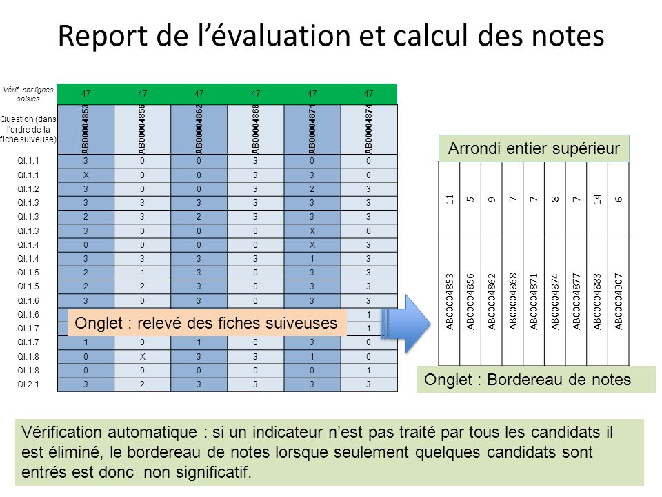 Report de l'évaluation et calcul des notes