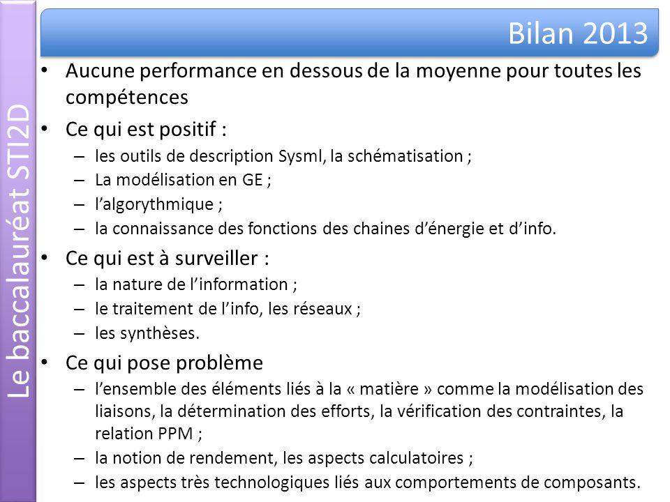 Bilan 2013 Le baccalauréat STI2D
