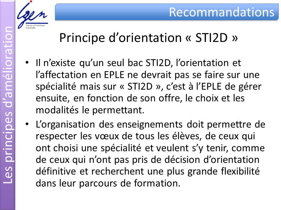 Principe d'orientation « STI2D »