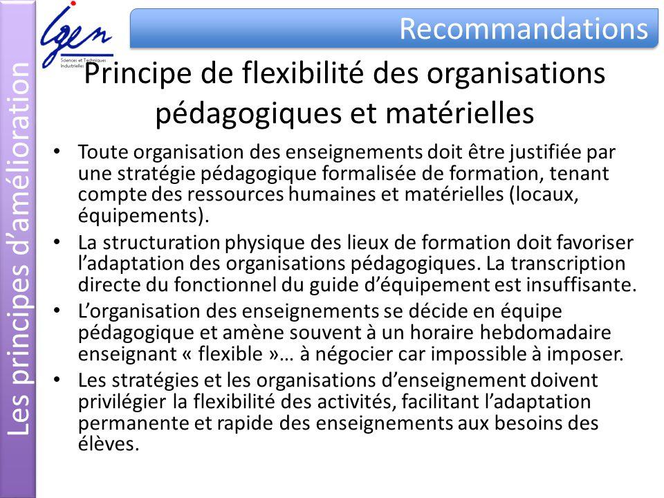 Principe de flexibilité des organisations pédagogiques et matérielles