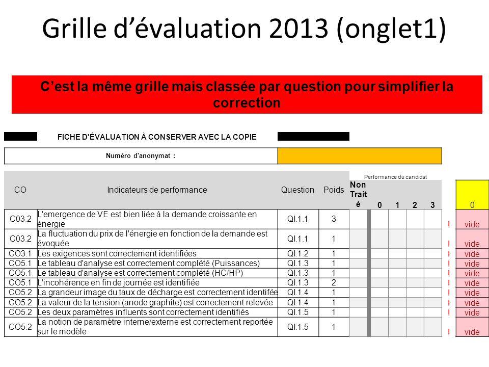Grille d'évaluation 2013 (onglet1)