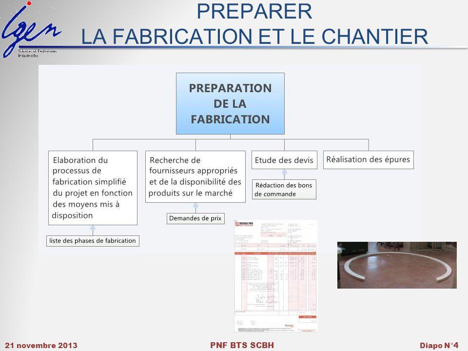 PREPARER LA FABRICATION ET LE CHANTIER