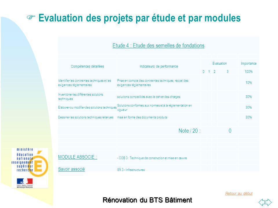 Evaluation des projets par étude et par modules