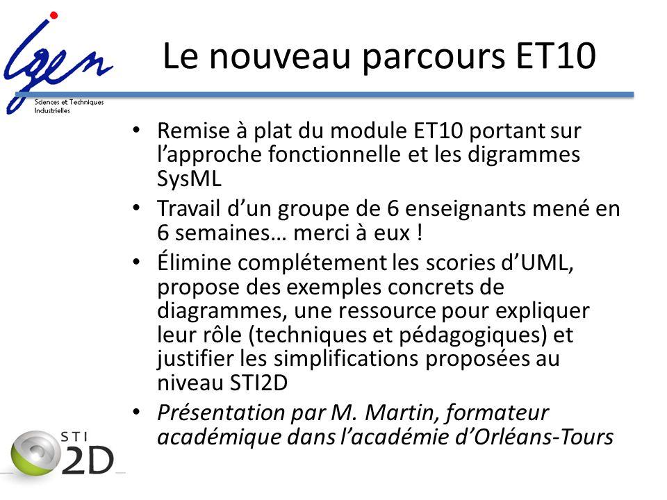 Le nouveau parcours ET10 Remise à plat du module ET10 portant sur l'approche fonctionnelle et les digrammes SysML.