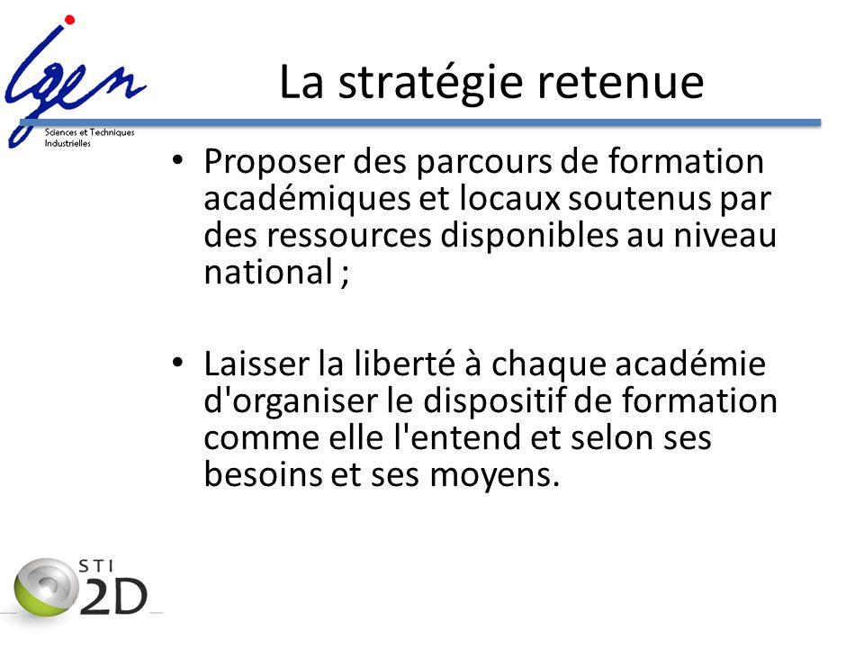 La stratégie retenue Proposer des parcours de formation académiques et locaux soutenus par des ressources disponibles au niveau national ;