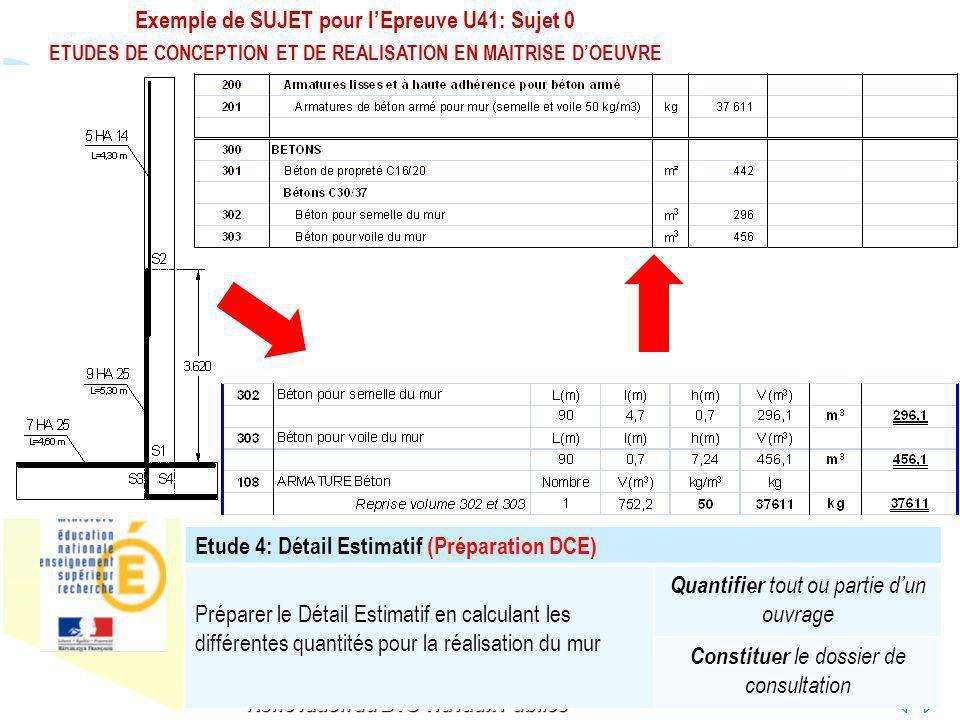 Exemple de SUJET pour l'Epreuve U41: Sujet 0