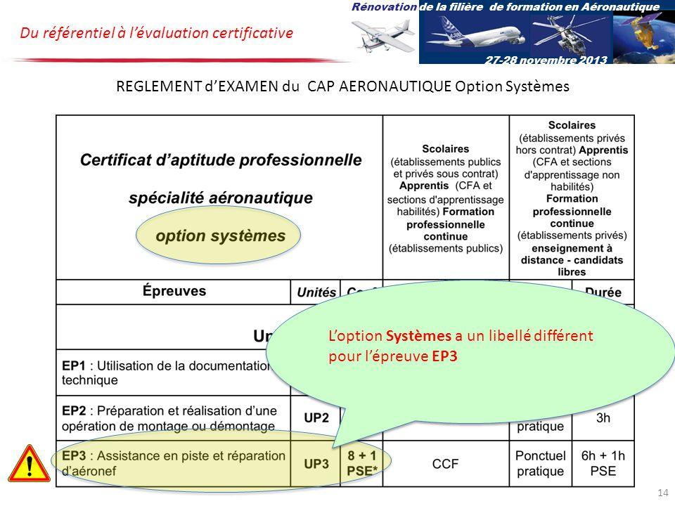 REGLEMENT d'EXAMEN du CAP AERONAUTIQUE Option Systèmes