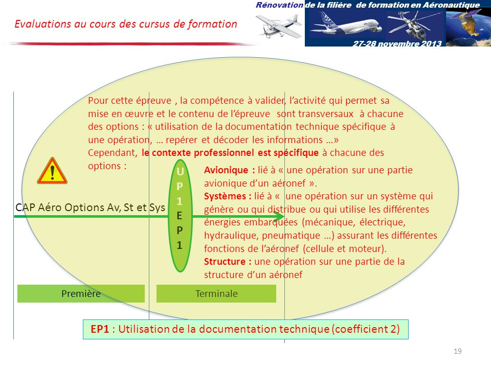EP1 : Utilisation de la documentation technique (coefficient 2)