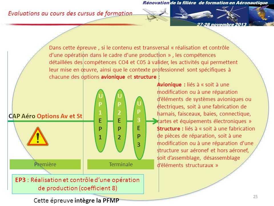 Cette épreuve intègre la PFMP