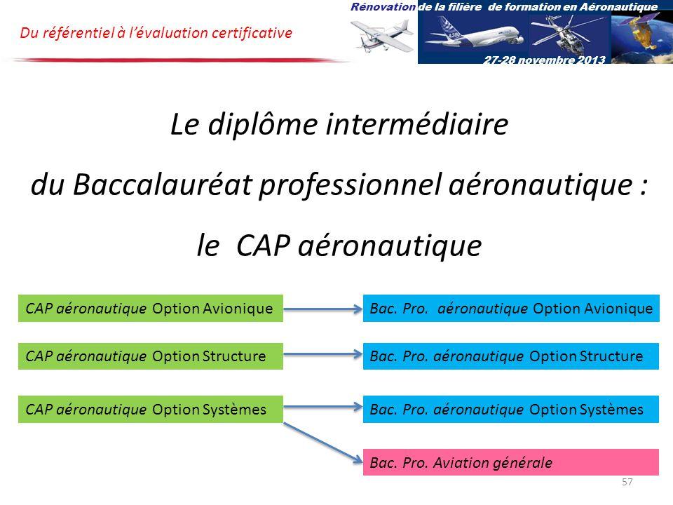 Le diplôme intermédiaire du Baccalauréat professionnel aéronautique :