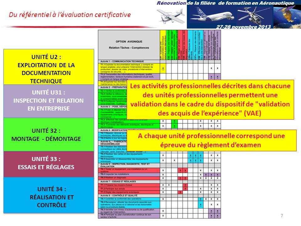 Du référentiel à l'évaluation certificative