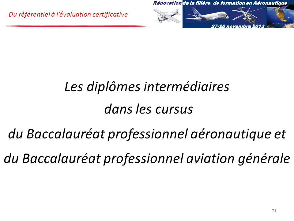 Les diplômes intermédiaires