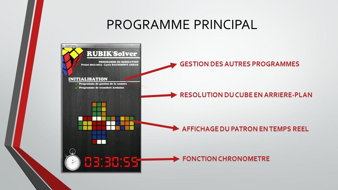 PROGRAMME PRINCIPAL GESTION DES AUTRES PROGRAMMES