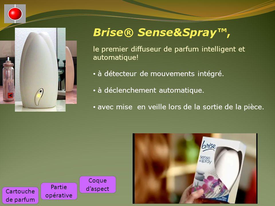 Brise® Sense&Spray™, le premier diffuseur de parfum intelligent et automatique! à détecteur de mouvements intégré.