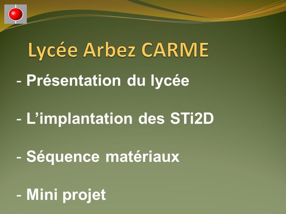Lycée Arbez CARME Présentation du lycée L'implantation des STi2D