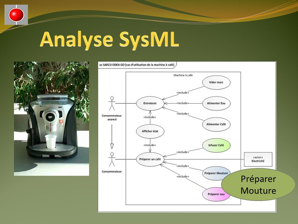 Analyse SysML Préparer Mouture