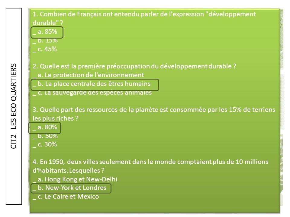 CIT2 LES ECO QUARTIERS 1. Combien de Français ont entendu parler de l expression développement durable