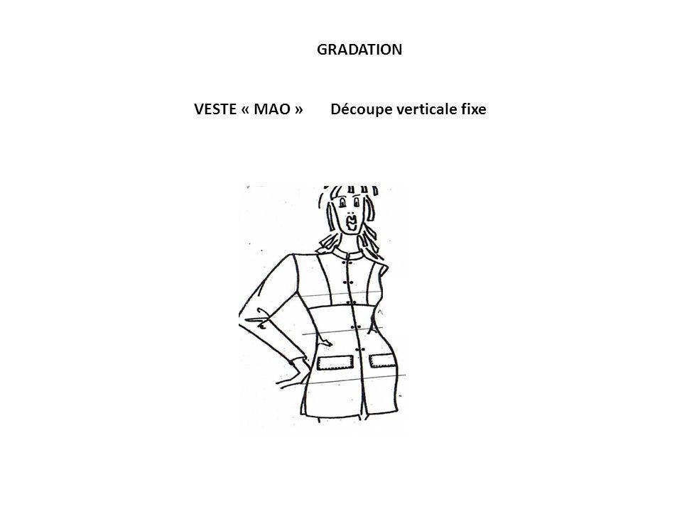 VESTE « MAO » Découpe verticale fixe