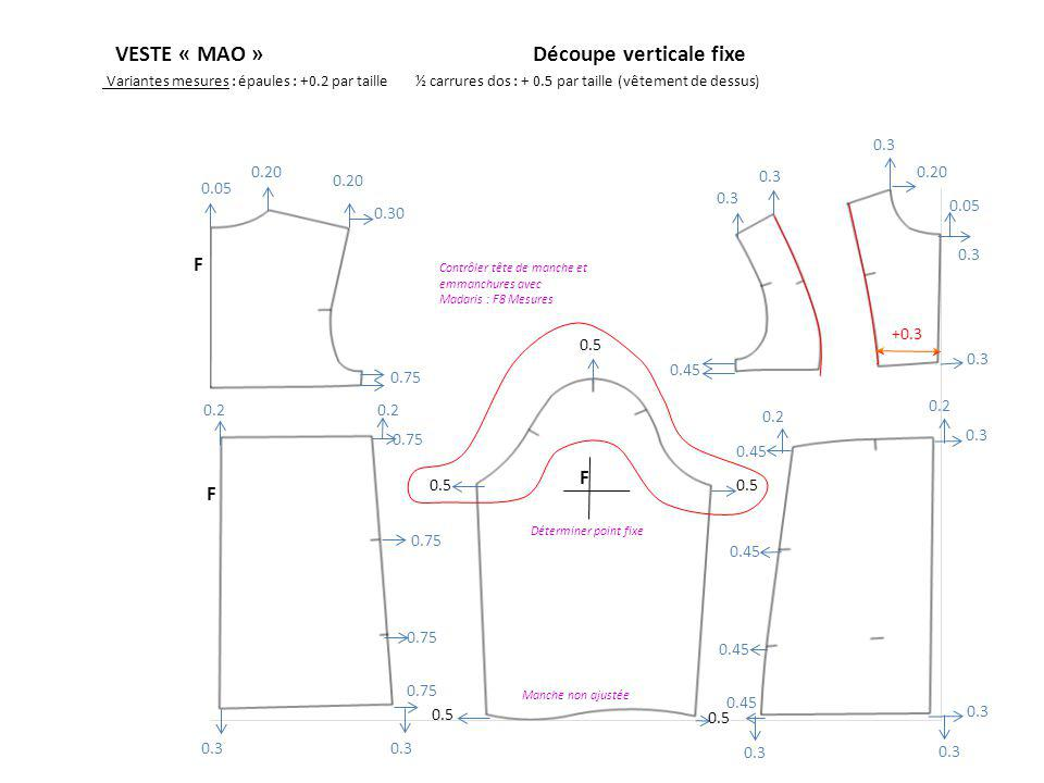 VESTE « MAO ». Découpe verticale fixe Variantes mesures : épaules : +0