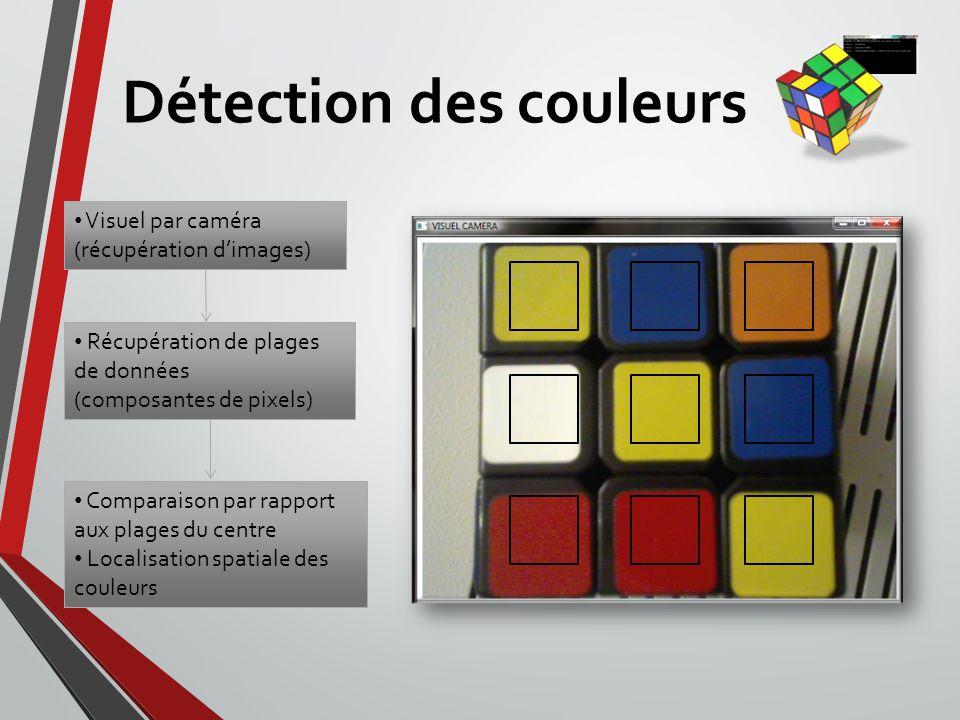 Détection des couleurs
