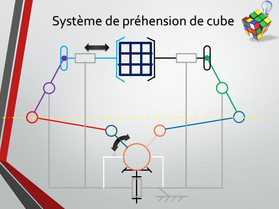 Système de préhension de cube