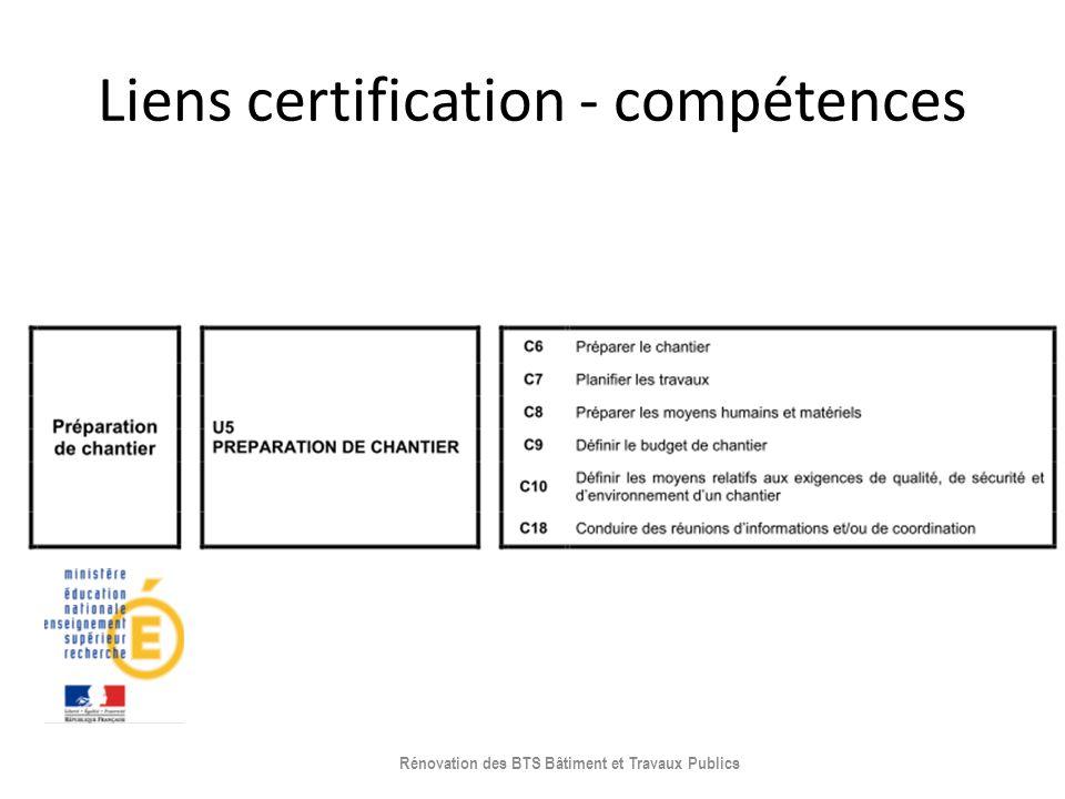 Liens certification - compétences
