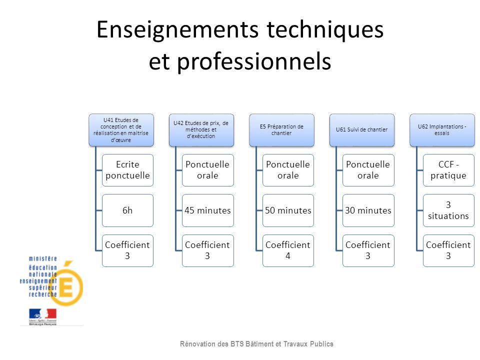 Enseignements techniques et professionnels