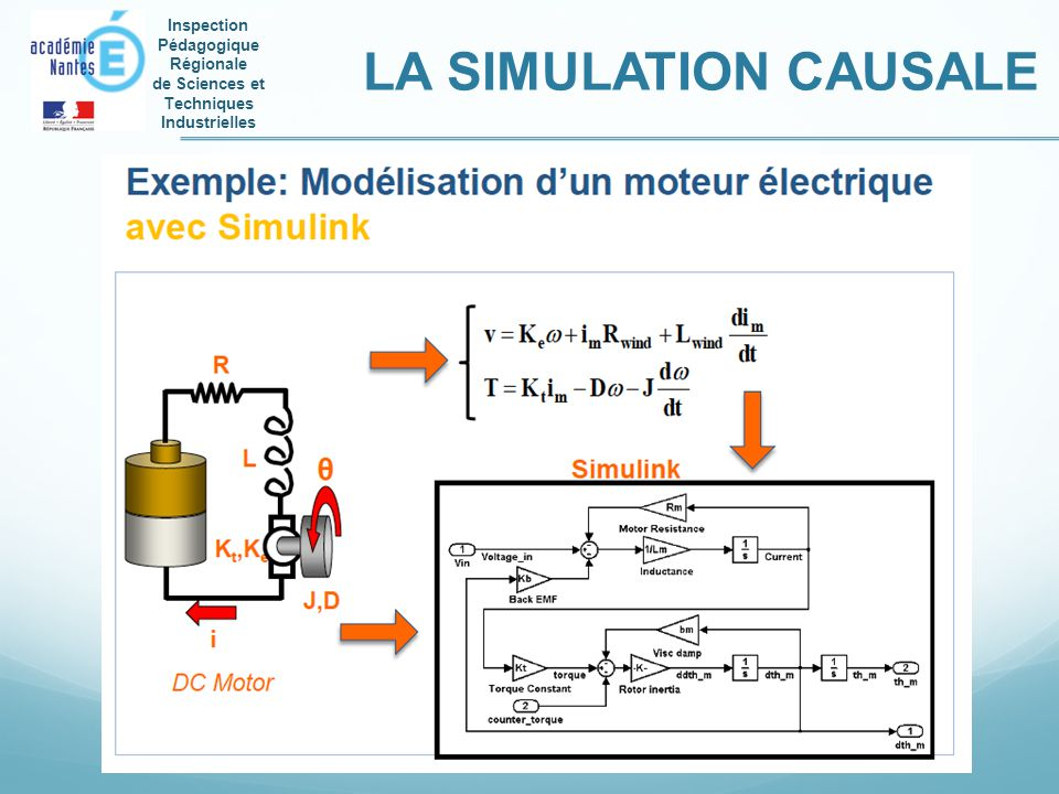 LA SIMULATION CAUSALE