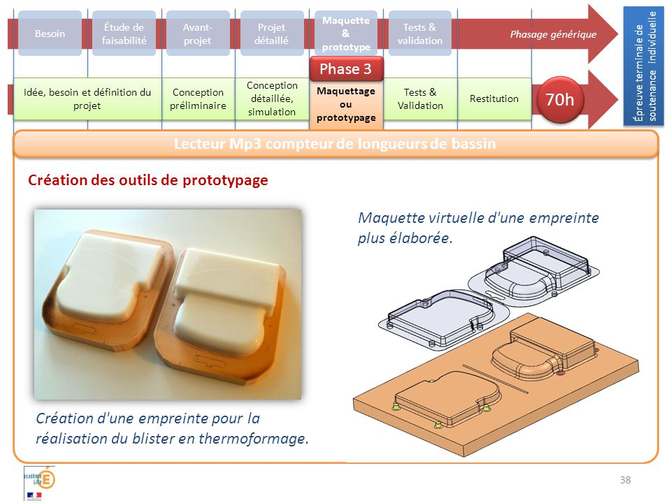 Maquettage ou prototypage