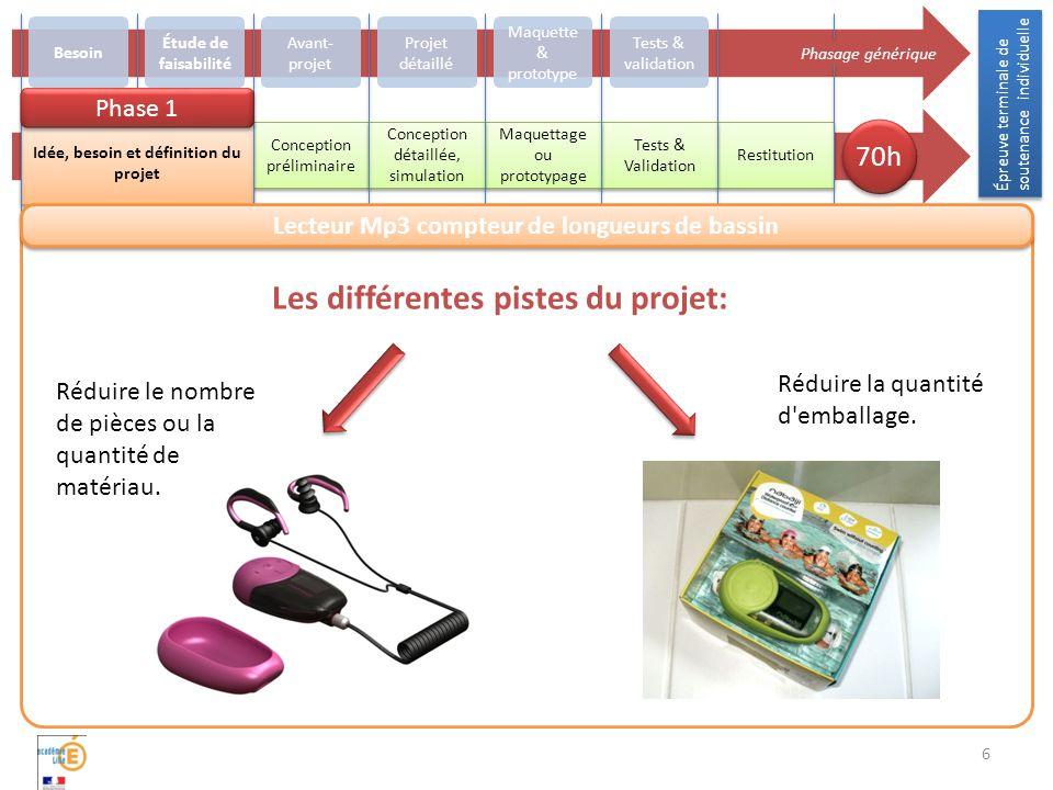Idée, besoin et définition du projet