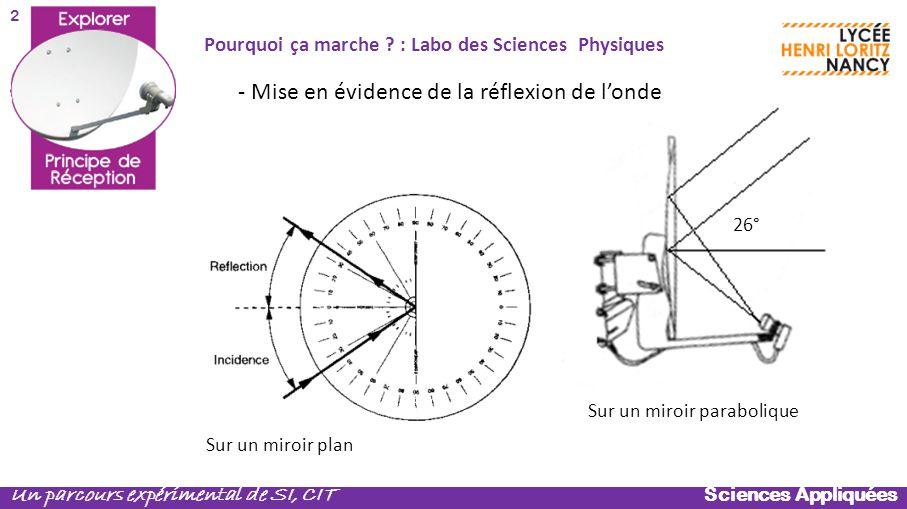 Pourquoi ça marche : Labo des Sciences Physiques