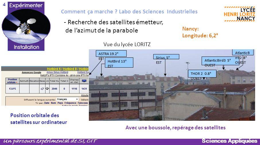 Comment ça marche Labo des Sciences Industrielles